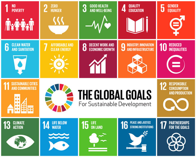 "The Sustainable Development Goals (SDGs), officially known as Transforming our world: the 2030 Agenda for Sustainable Development is a set of seventeen aspirational ""Global Goals"" with 169 targets."